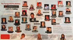 Newman Family Tree